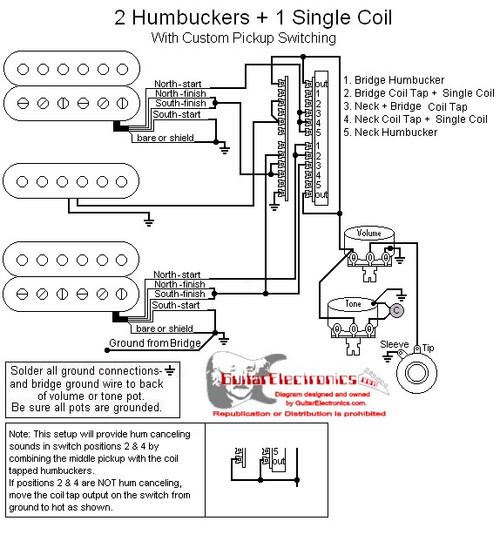 guitar wiring diagrams  2 humbuckers1 single coil