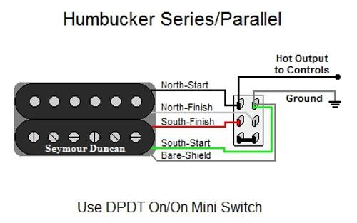 humbucker series/parallel