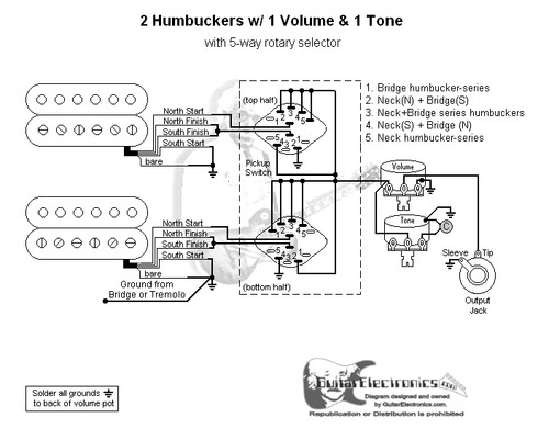 2 humbuckers/5way rotary switch/1 volume/1 tone/05