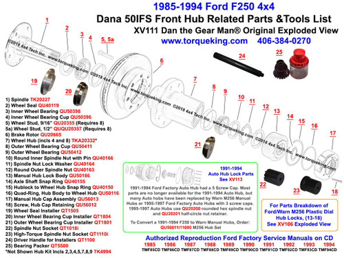 1995 Ford F150 Parts Diagram Ford is Your Car
