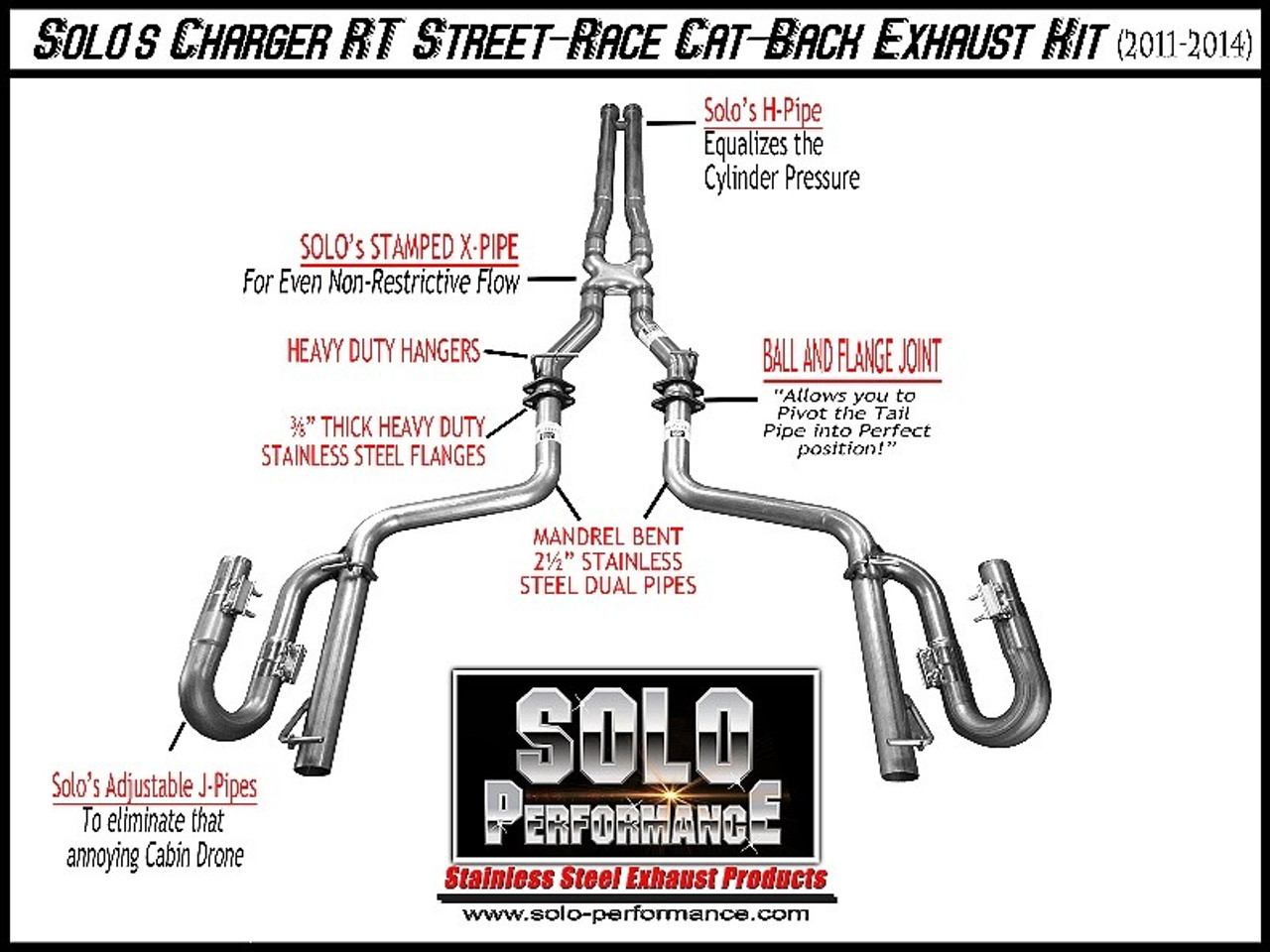 solo performance 2 5 street race catback exhaust 2011 2014 dodge charger rt 991191