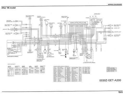 2006 honda metropolitan wiring diagram  wiring diagram
