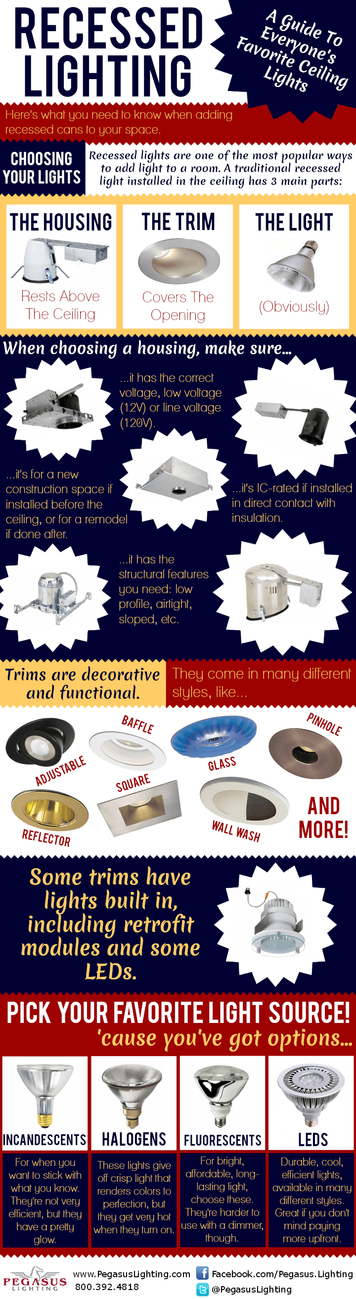 infographic recessed lighting guide