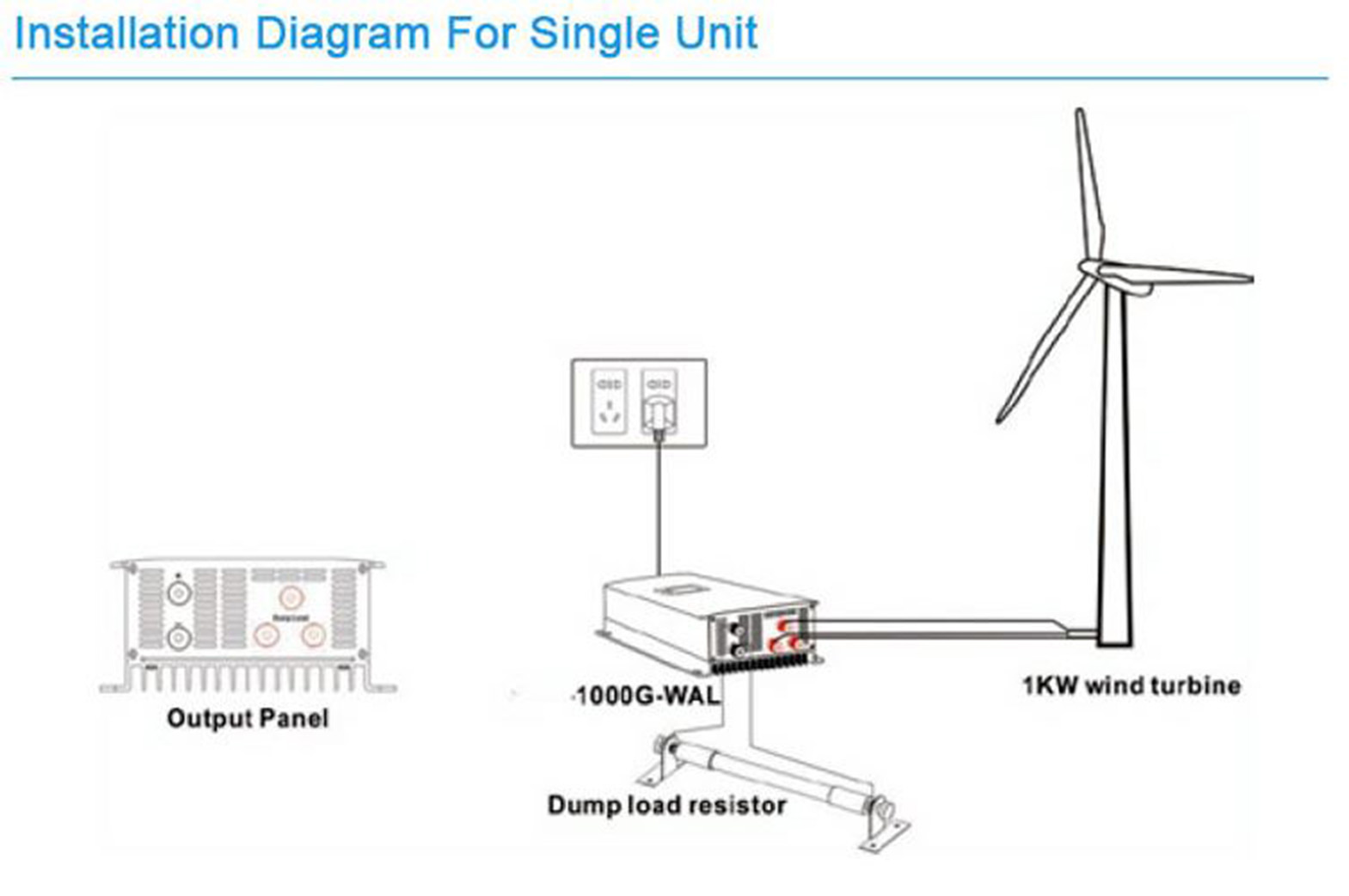 Best Home Wind Turbine For Power Grid | Wiring Diagram Database
