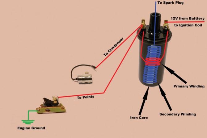 understanding your battery ignition system on your kohler k