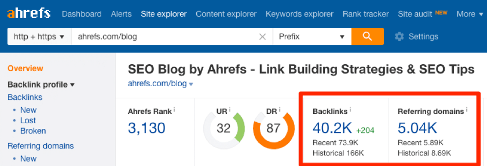 backlink analysis tool
