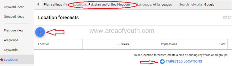 How to target A Country For Particular Keyword