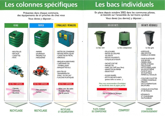 Tri Slectif Gestion Des Dchets Canet Site Officiel