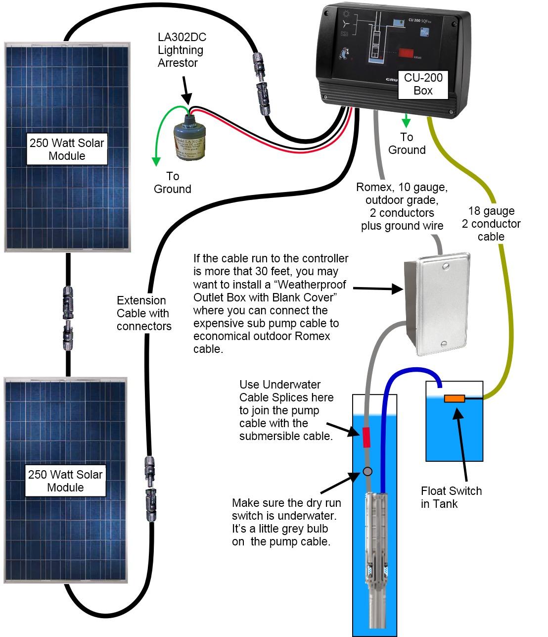 grundfos sqflex installation diagram?resize\=665%2C772 wiring diagrams for caravan solar system wiring diagrams caravan solar system wiring diagram at edmiracle.co