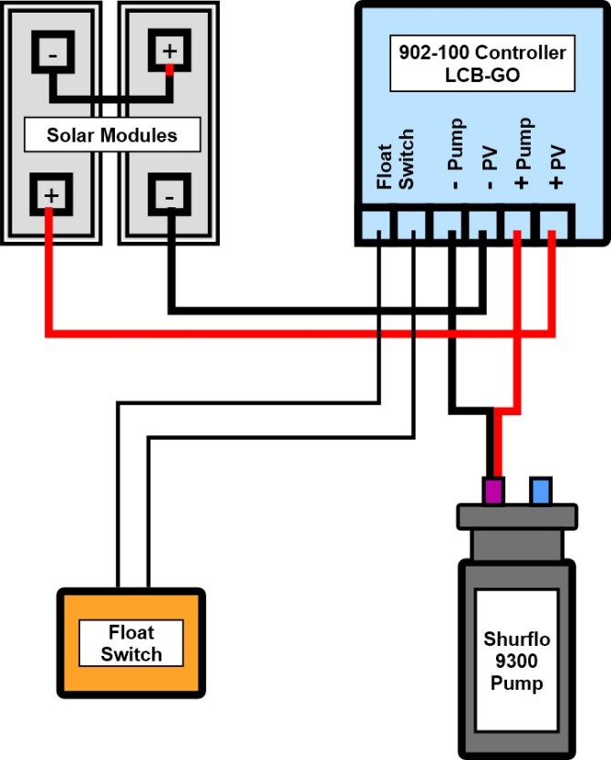 shurflo solar well pump wiring diagram with linear current