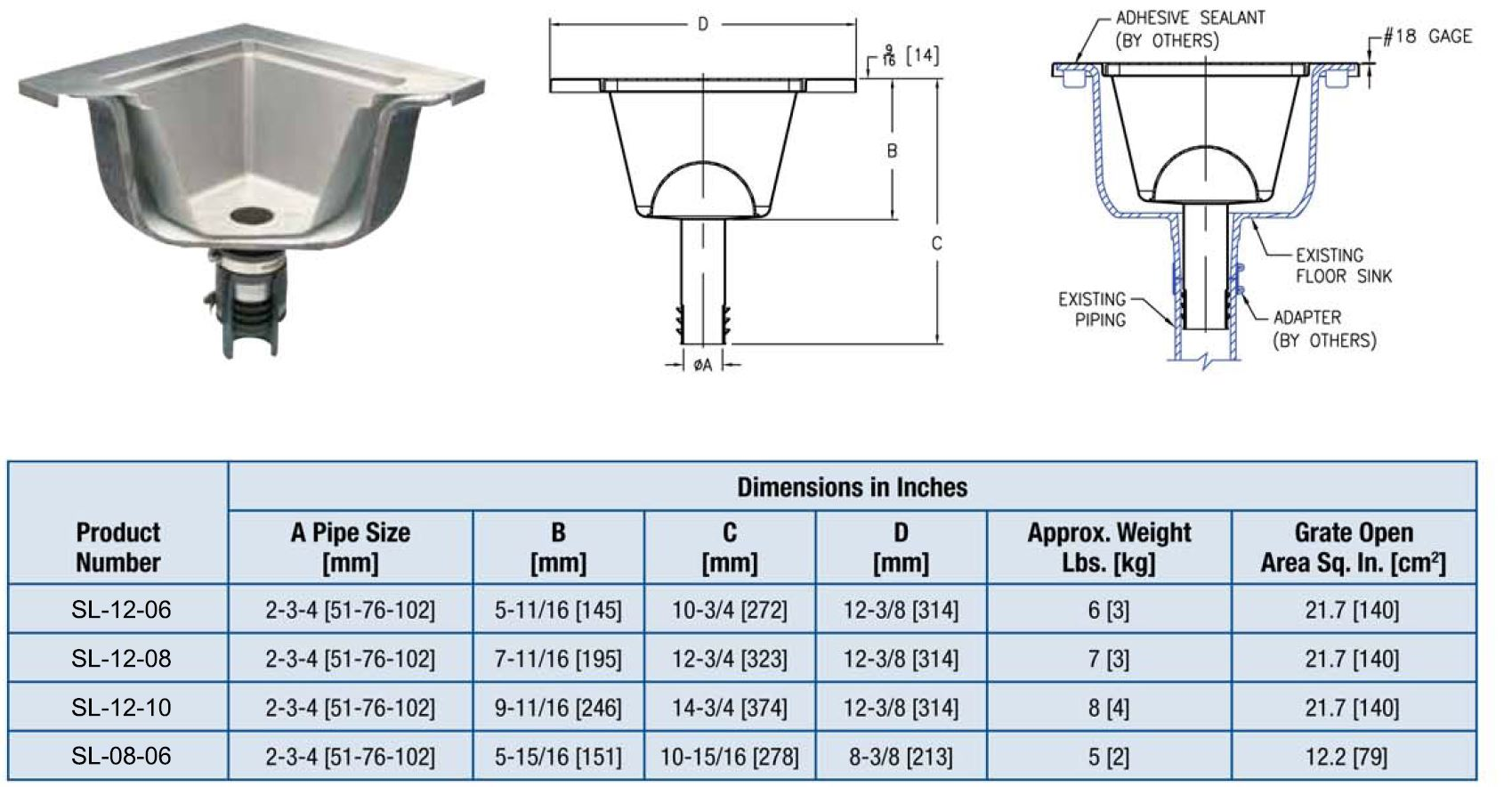 3 drain floor sink 12 x12 restaurant food service sanalofisonline commercial kitchen equipment