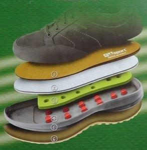 grisport active shoes range