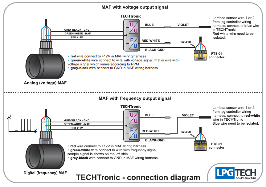 Lpg Wiring Diagram Conversion  Somurich
