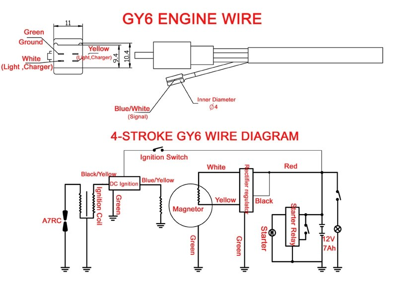 lg150 atv gy6 wiring diagram atv  u2022 edmiracle co