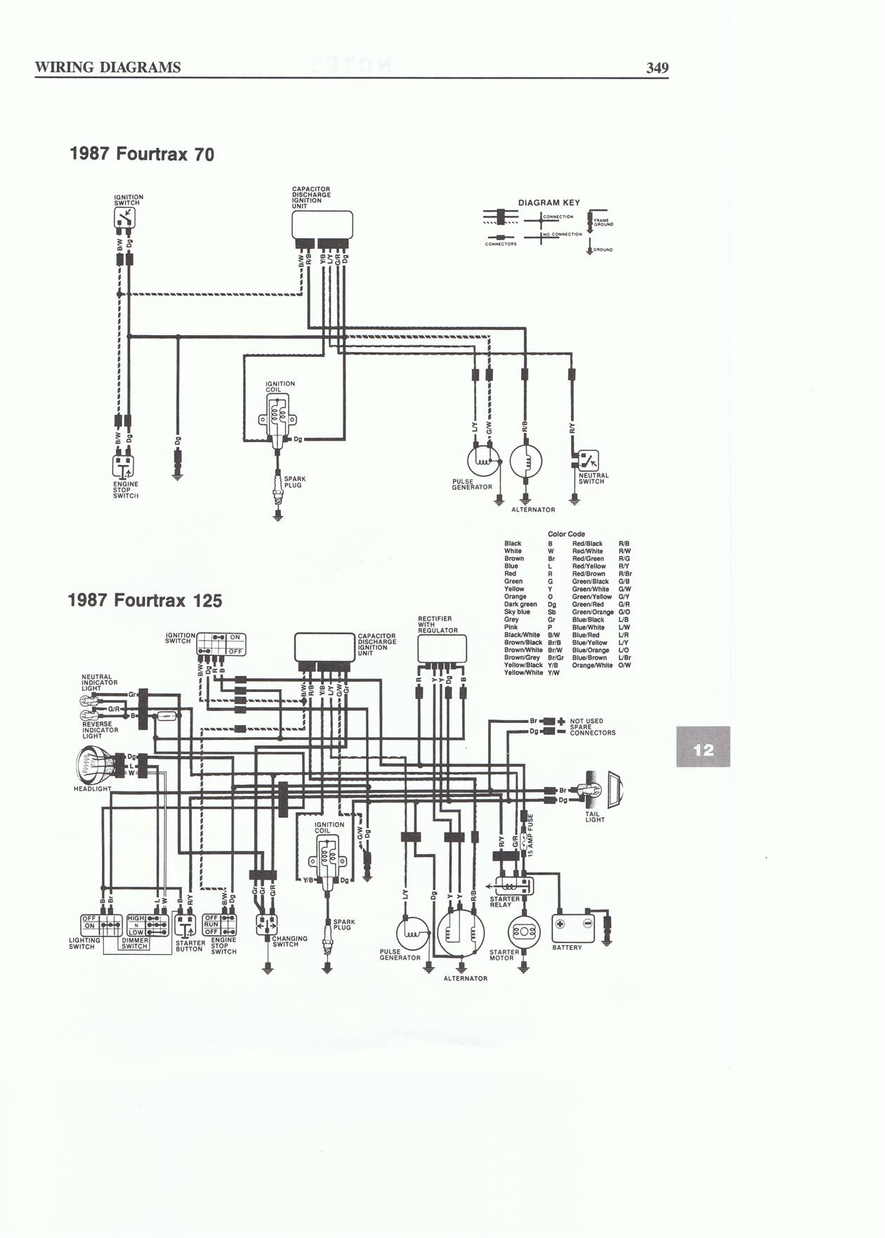 GY6 Engine Wiring Diagram
