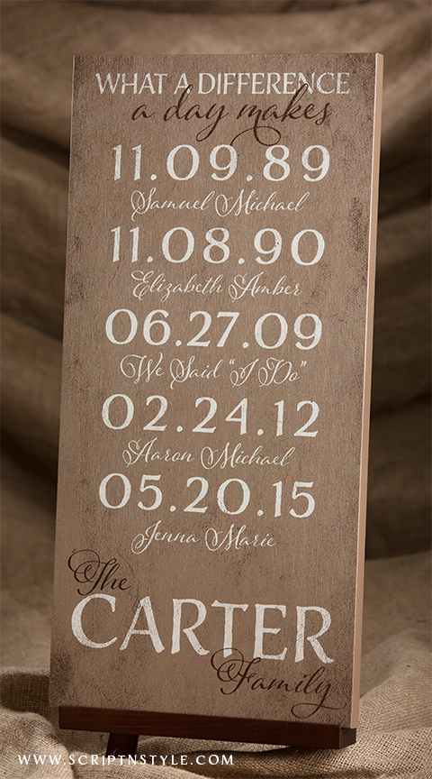 Put Your Most Memorable Dates In Print Script And Style