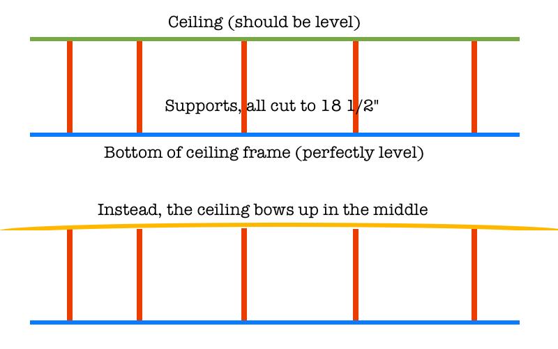 ceiling-puzzler