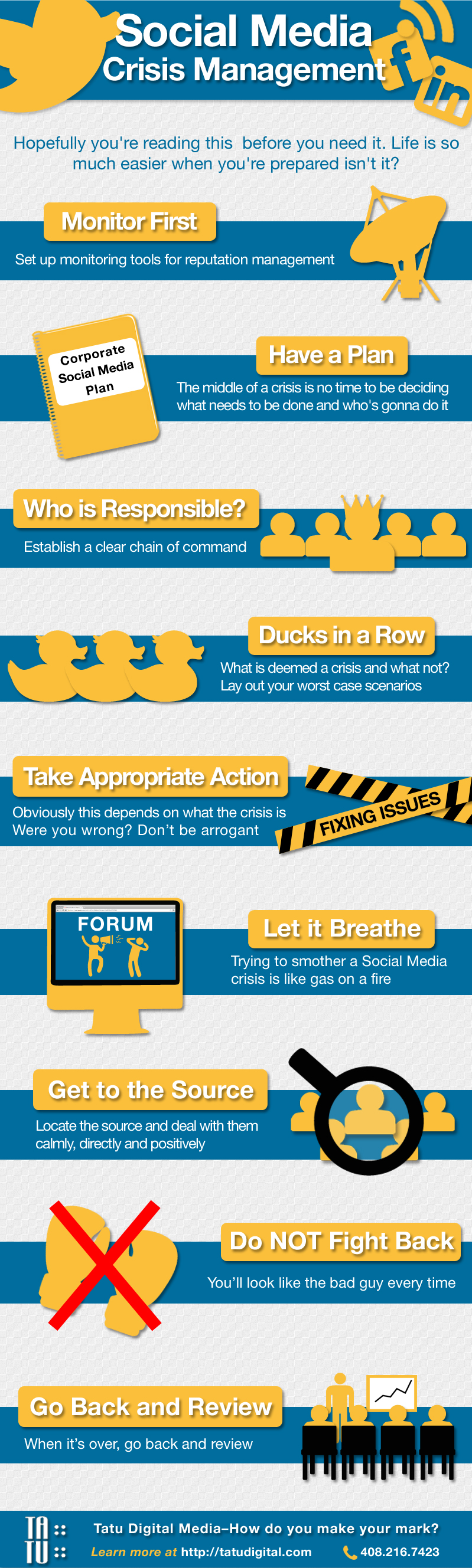 Social Media Crisis Management (Infographic) image Social media infographic proof 2
