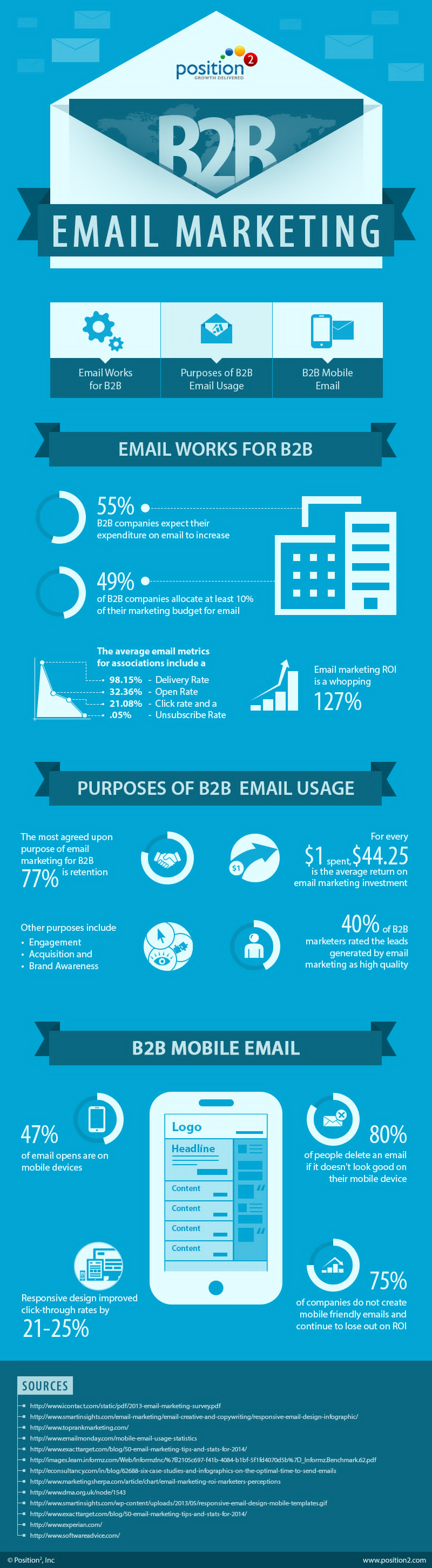 Revealed: Proof That B2B Email Marketing Actually Works image Infographic B2B Email Marketing