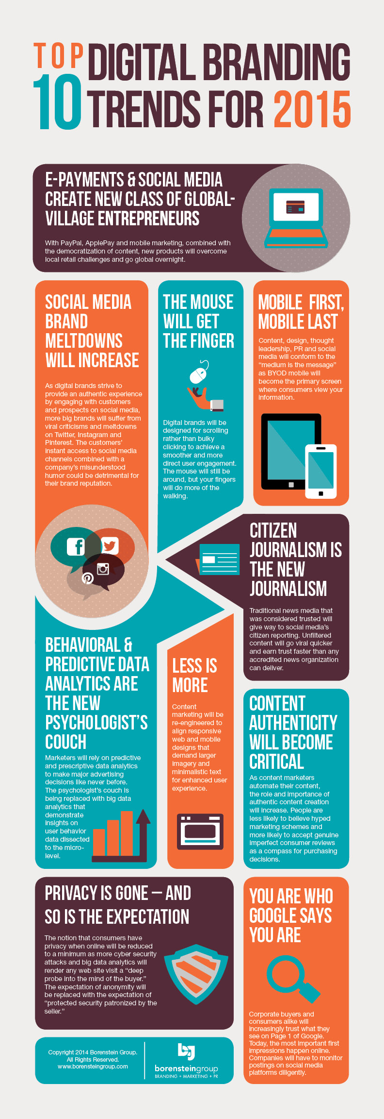 Borenstein Group's Infographic On Top 10 Trends in Digital Marketing & Branding to Watch in 2015.