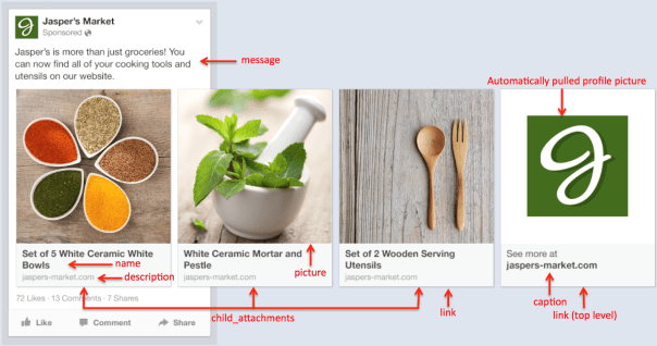 dymanic product ads in facebook