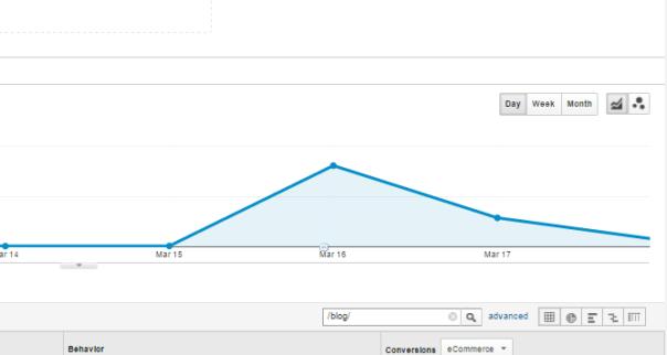 Google_Analytics_jing