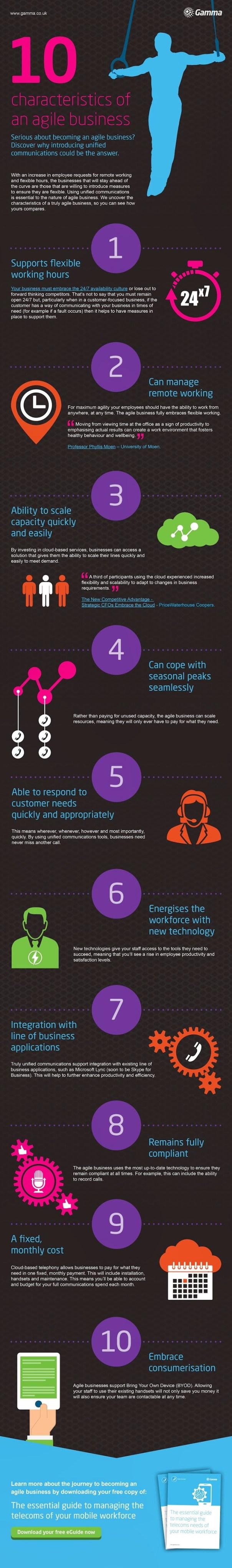 10 characteristics of an agile business