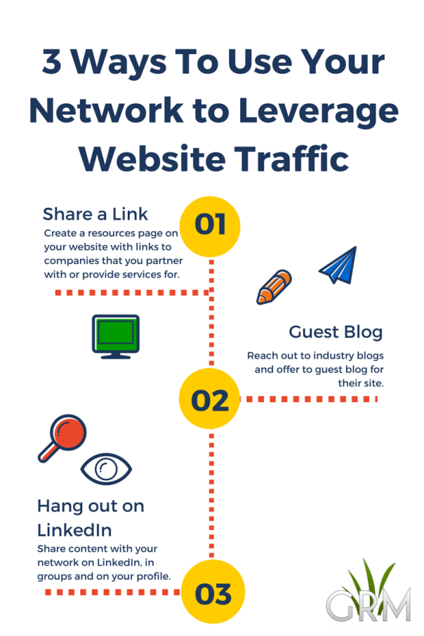 3 ways to use your network to leverage website traffic