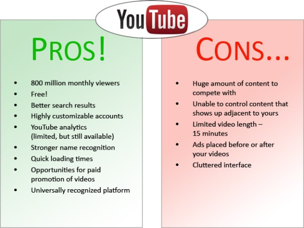youtube_pros_and_cons_copy