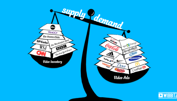 suplly and demand online advertising marketplace
