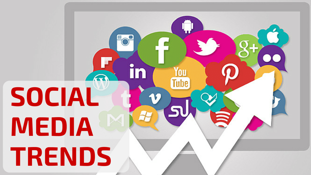 Image result for social media trends