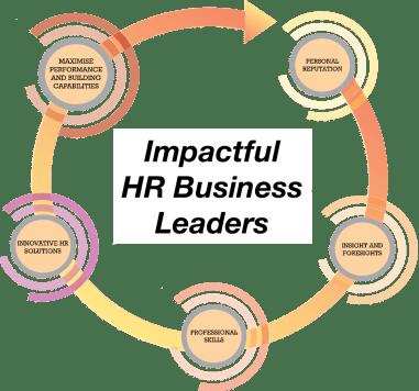 HR Business Leader