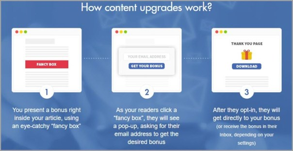 content-upgrades-pro-create-content-specific-bonuses-wordpress-plugin-to-get-more-email-subscribers2