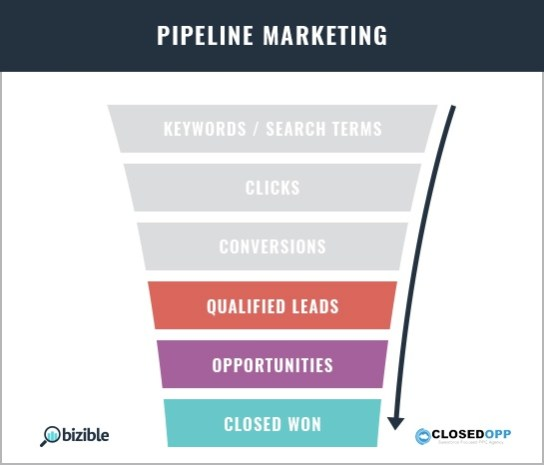 paid-search-pipeline-marketing-02.jpg