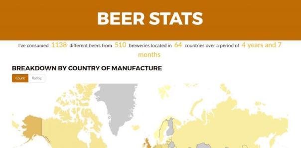 Beer-stats.jpg