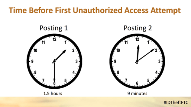 blog-64-it-only-takes-9-minutes.png
