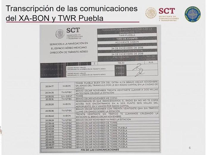 Puebla, Rafael Moreno Valle, Martha Érika Alonso, Helicóptero, Muertes, Seguridad, Justicia