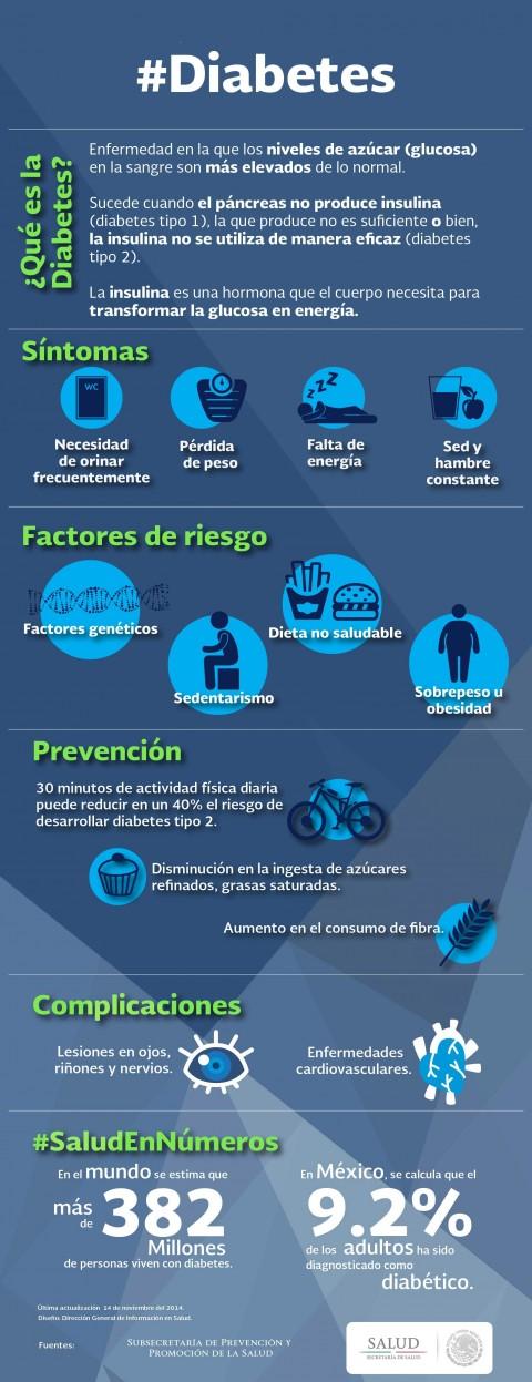 Estiman que 12 millones de personas padecen diabetes en México