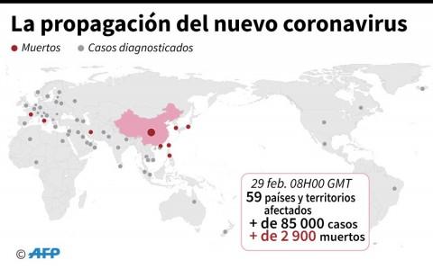 Propagación del coronavirus