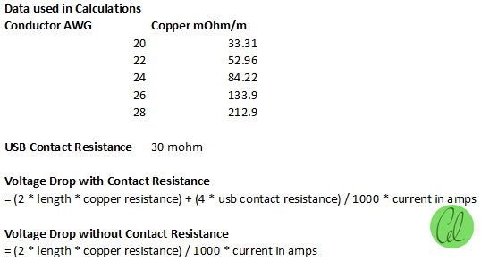 USB Cable Resistance Data in Calculations