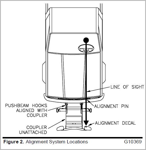 Meyer Snow Plow Light Wiring Diagram Nilzanet – Meyer Snow Plow Wiring Diagram