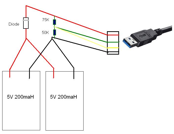 Wireless Alarm System Diy