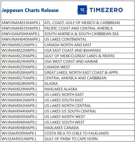 America TZ Jeppesen charts update