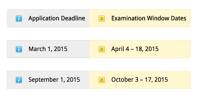 ARC Application Deadlines