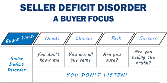SDD_Buyer_Focus