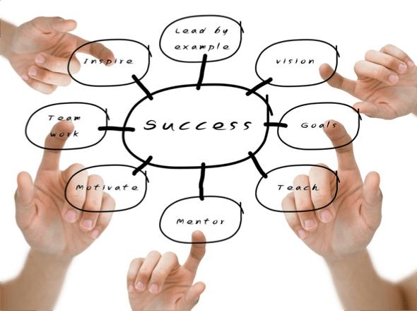erp success ile ilgili görsel sonucu