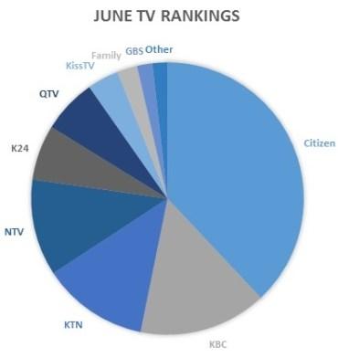 June_Kenya_TV