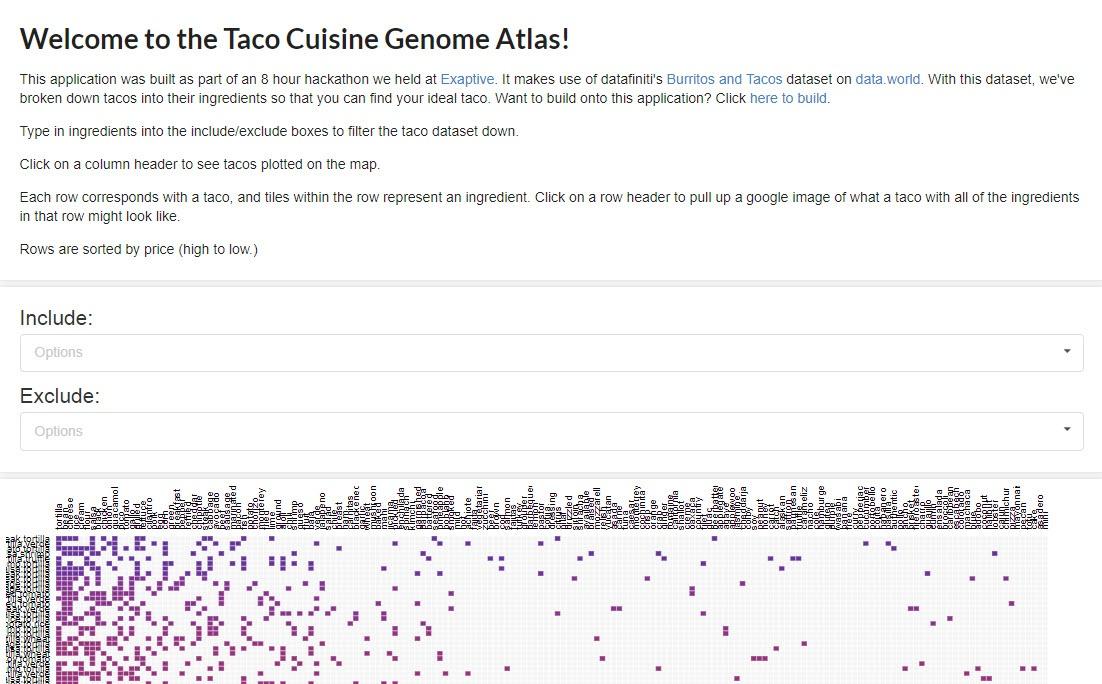 taco genome atlas.jpg