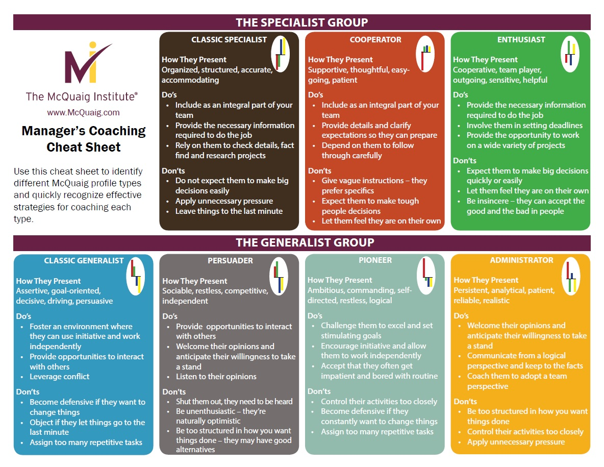 Coaching Cheat Sheet For Managers