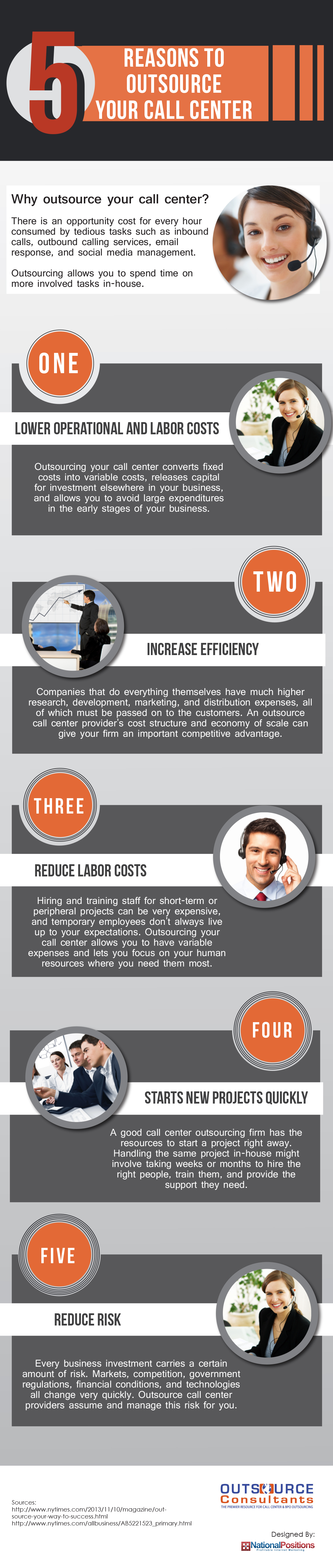 Why Outsource Your Call Center?